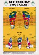 ADDRESSING PAIN WITH REFLEXOLOGY