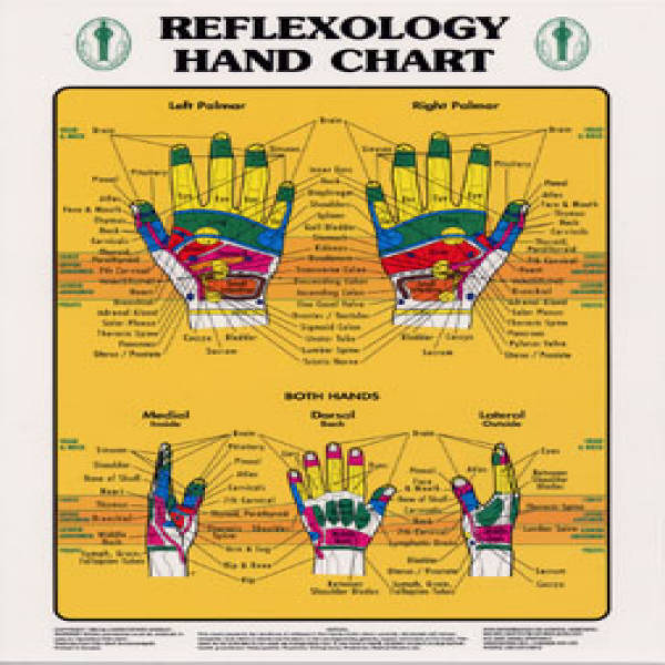 Five session package discount Vancouver Reflexology _small